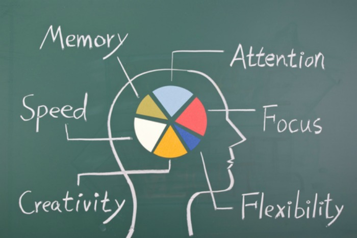 Community Workshop on Executive Function –  Helping Students Bridge the Gap between Knowing and Doing