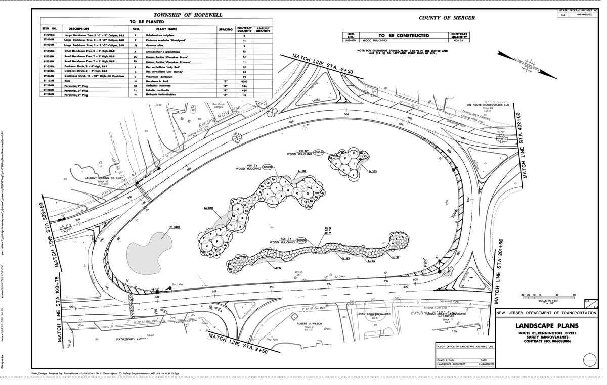 Improvements at the Pennington Circle, What to Expect