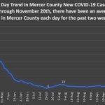 mc trend