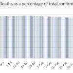 death1210